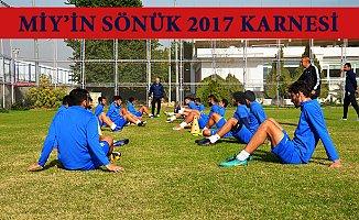 Mersin İdmanyurdu 2017 Yılını Kötü Kapattı.