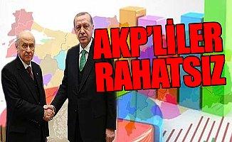 AKP İçin Anket Yapan Şirketten Bomba Tespitler