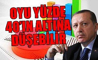 Erdoğan ve AKP'ye Anket Şoku... O Anket Şirketinin Sahibi Konuştu