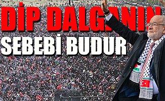 Dip Dalga Geliyor...AKP'den %15'lik Kopma Var
