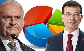 MAK ve Konsensus İstanbul'daki Son Durumu Açıkladı