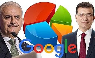 Google, Hangi Adayın Daha Popüler Olduğunu Açıkladı