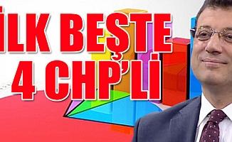 İşte Türkiye'nin En Başarılı Belediye Başkanları.