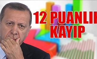 Metropoll Araştırma'dan Erdoğan'a Kötü Haber