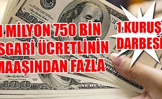 Dolardaki 1 Kuruş Artış Türkiye'nin Dış Borcunu 4.3 Milyar Lira Yükseltiyor