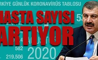 Türkiye'de Coronavirüs Vakasında Taplo Ağırlaşıyor
