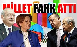 Erdoğan ve Bahçeli'ye Kötü Haber