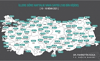 Mersin'de Vaka Sayısı 100 Bin 213,50