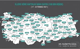 Mersin'de Covid-19  Vakalarında Endişelendiren Artış
