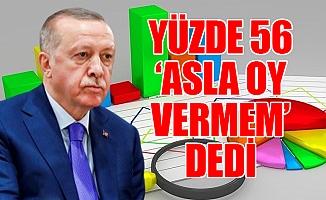 Erdoğan'a Anket Şoku!