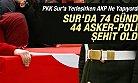 Diyarbakır Sur'da 74 Günde 44 ŞEHİT