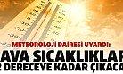 Mersin'e Çöl Sıcakları Geliyor, Perşembe Gününe Dikkat