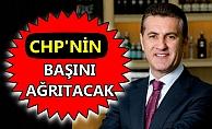 Mustafa Sarıgül CHP'den İstifa Etti!