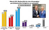 Kocamaz 5 Puan Önde, HDP#039;lilerin Tercihi Vahap Seçer...