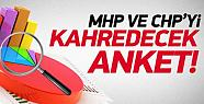 CHP ve MHP Yönetimini Kahredecek Anket
