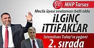 İşte MHP Tarsus  Meclis Üyesi Adayları