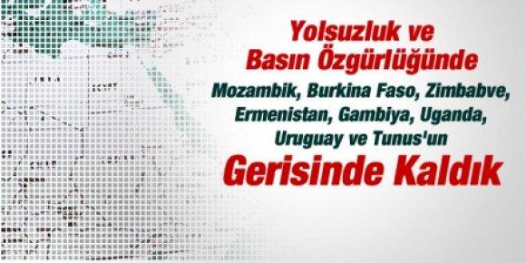 Türkiye Afrika Ülkelerinin Bile Gerisinde Kaldı